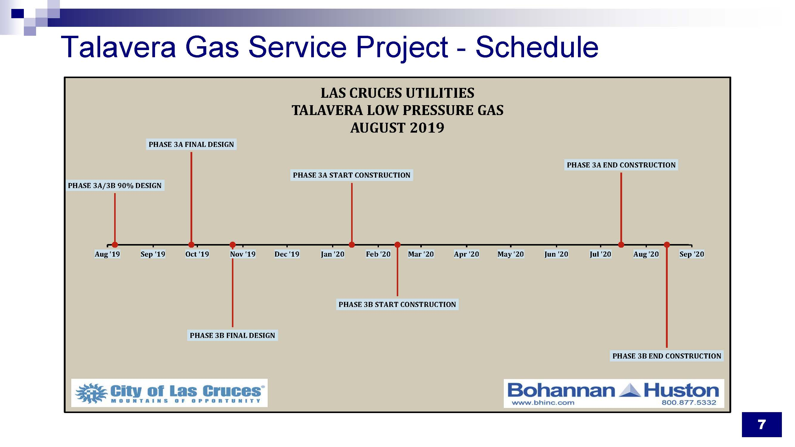 Talavera Low Pressure Gas Construction Timeline